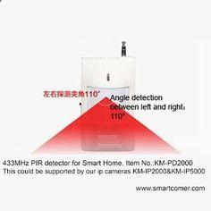 433MHz Wireless PIR Motion alarm Sensor Detector (www.smartcomer.co... internet ip web camera systems www.smartcomer.com/ www.holderprotect... www.360lonsan.com/ www.alarmstand.com/ www.comersecurity... Email:admin@holderprotection.com Skype ID: kensmith1001 Skype ID: securitydisplaystand