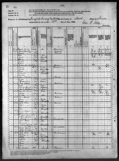 Census and population records have long been a vital component of genealogy research. Those of us researching the U.S. have come to count on the decennial Genealogy Websites, Genealogy Forms, Family Genealogy, Find My Ancestors, Family Tree Research, Genealogy Search, Ancestry Dna, Family History, The Help