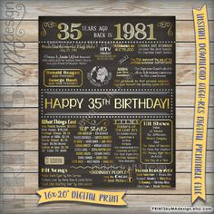 35th Birthday 1981 Chalkboard Poster Sign, Instant Download Digital Printable…