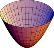 Paraboloid #Wikipedia #Paraboloid