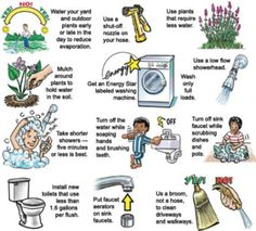 Alicia Clough - Water Conservation Methods - I pinned this because it is important to not only let people know about the global water shortage; but also provide ideas that individuals and communities can do to help.