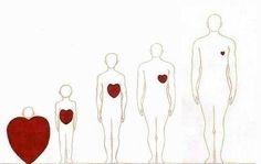 Conforme el hombre crece su corazon se achica / As man grows his heart shrinks