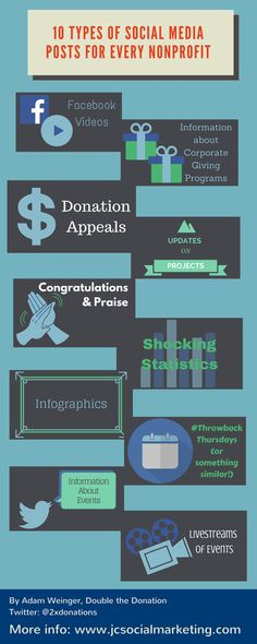 Check out the ten essential social media posts your organization should be sending out to donors and volunteers.
