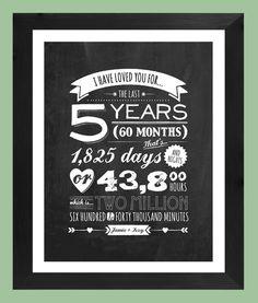 Personalised Vintage Blackboard Anniversary Print