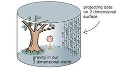 Egy új tanulmány jelentős lépést tett az általános relativitás és a kvantummechanika egységesítése felé a téridő kvantum-összefonódásból ...