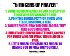 """five finger prayer method 