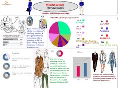 http://designerstuffs.wordpress.com/2014/11/17/world-of-mens-fashion-for-designers-and-retailers-fraternity/