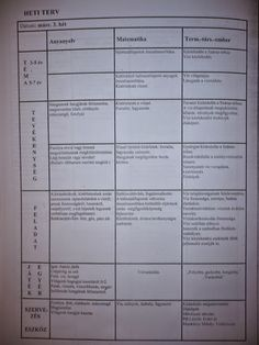 Heti terv - Mónika Kampf - Picasa Webalbumok Health Matters, Bullet Journal, Album, Teacher, School, Kids, Picasa, Young Children, Professor