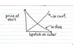 Indexed is one of my favorite comics ever.
