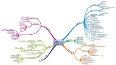 Six categories of Data Scientists - Data Science Central