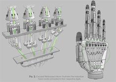 industrial-designer-creates-concept-3d-printed-prosthetic-mimics-human-hand-00001.jpg 600×426 pixels