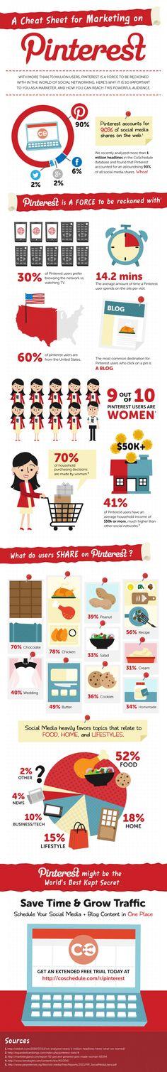 A Cheat Sheet for Marketing on @Pinterest #Pinterest #Infographic