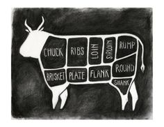 good to know the different cuts of meat