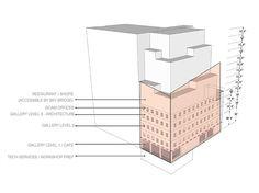 asymptote architecture   Rauschenberg slideshow