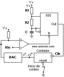 power supply dc circuit. Discover SMPS circuit function