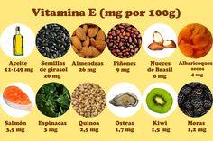 Vitamina E, evita el  envejecimiento, la caída de pelo y recupera la piel.
