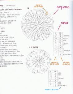 Cómo leer patrones de amigurumis en japonés | Aprender manualidades es facilisimo.com