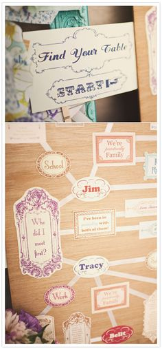 "One of the most asked questions at weddings (we're just throwing this out there) could be, ""How do you know the bride & groom?"". One way to answer that question creatively, is with  a large scale flowchart explaining how each guest is connected to the new Mr. + Mrs.  They made the one above with an old piece of plywood and printable apothecary labels."