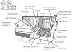 Couch Drawing sofa construction drawing - google search | interior | pinterest