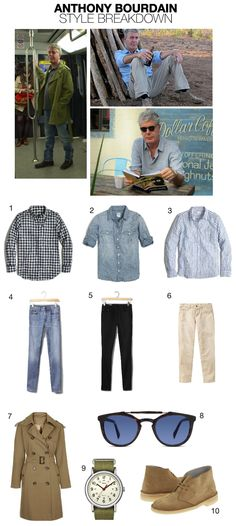 Style Breakdown: Anthony Bourdain (maybe not that jacket)