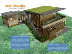 earth sheltered design wood stoves grey water - Earth Sheltered Greenhouse Plans