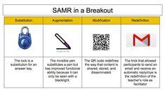Breakout _SAMR