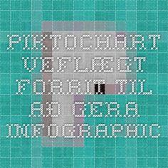 Piktochart - veflægt forrit til að gera infographic