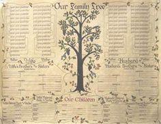 Family Tree, Gift Set 3 piece