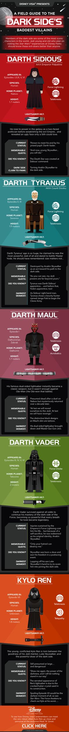 Ever wonder how the bad guys of Star Wars™ got to be so mean? We break down their powers, their claims-to-fame and their major hang ups in this Field Guide to Dark Side Villains!