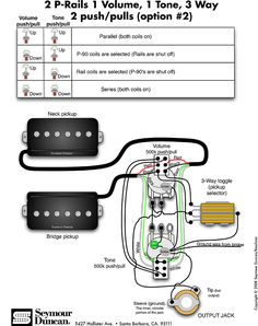 Seymour Duncan P-Rails wiring diagram - 2 P-Rails, 1 Vol, 1 Tone, 3 Way, 2 push/pull pots