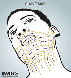 Shave Maps Infographic   How To Shave Correctly   Which Direction Do You Shave Your Face?   Hair Growth And Blade Route Made Simple