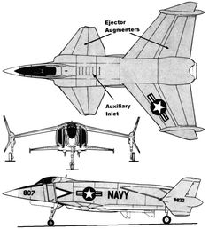 Rockwell became responsible in 1972 for development of the US Navy's XFV-12A V/STOL Fighter/Attack Technology Prototype programme. Basically a single-seat all-weather V/STOL fighter/ attack aircraft, the XFV-12A made use of an augmentor wing concept in which the efflux of its single Pratt & Whitney F401-PW-400 afterburning turbofan engine could be diverted to nozzles in the wings and foreplanes for V/STOL operations.