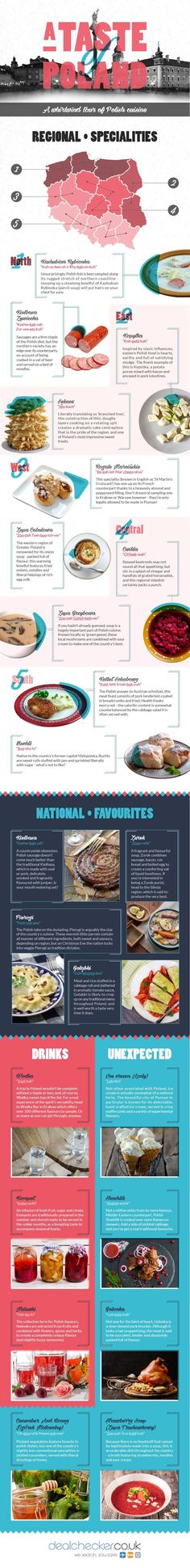 What You Should Be Eating When In Poland – Infographic Was Sie essen sollten, wenn Sie in Polen sind – Infografik Monthly Planner Template, Poland Food, Visit Poland, Poland Travel, Italy Travel, Thinking Day, Polish Recipes, Eastern Europe, Travel Inspiration
