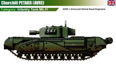 Infantry Tank Mk.IV Churchill AVRE Military Weapons, Military Art, Churchill, British Army, British Tanks, Royal Engineers, Armoured Personnel Carrier, War Thunder, Armored Fighting Vehicle