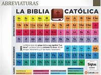 Unidad 2 La Biblia Historia De Un Pueblo Con Imagenes