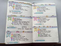 bullet journal ideas - Buscar con Google