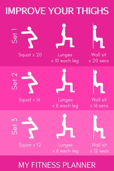 Exercise plan for firm, toned thighs. Do this 5 minute mini at home workout 3-4 times a week to see improvement. Click for full instructions and exercise planner printable | My Fitness Planner