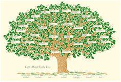 Family Tree Photo Art