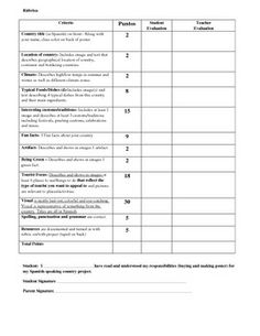 Spanish house project rubric