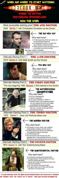 Reasonable guide for starting up with Doctor Who. (via @AmyLukima)