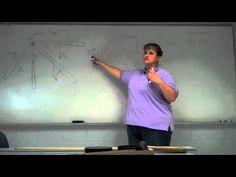 Torque and Moment of Inertia Part 1