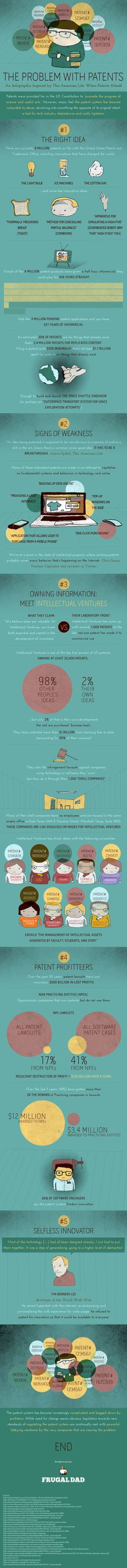 Very interesting infographic on the problems with patents (inspired by This American Life's feature on patents)