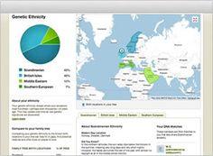 Genetic Ethnicity Breakdown