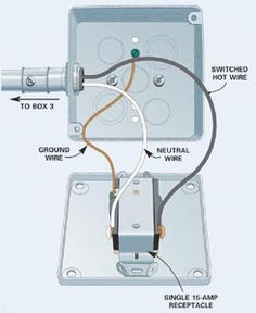 range receptacle wiring wiring diagrams rh briefy co wiring outlet box with two separate circuits wiring a 4 outlet box