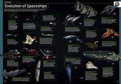 This new infographic from Guinness World Records 2016 Gamer's Edition shows how video-game spaceships have changed over the years.