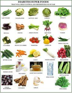 Veggies that lower sugar levels