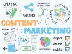 #Blogging ; les 5 types de #Contenus qui attirent le plus de Backlinks. by institutducontenu.com