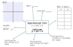 Slope-Intercept Web