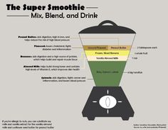 5 Juice and Smoothie Infographics for Summer | Visual.ly Blog