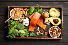 What is a Ketogenic Diet? Beginner's Guide to Keto - Healthy Weight-Loss Protein Diets, No Carb Diets, High Protein, Healthy Diet Recipes, Healthy Life, Healthy Food, Diet Grocery Lists, Grocery Store, Plats Healthy